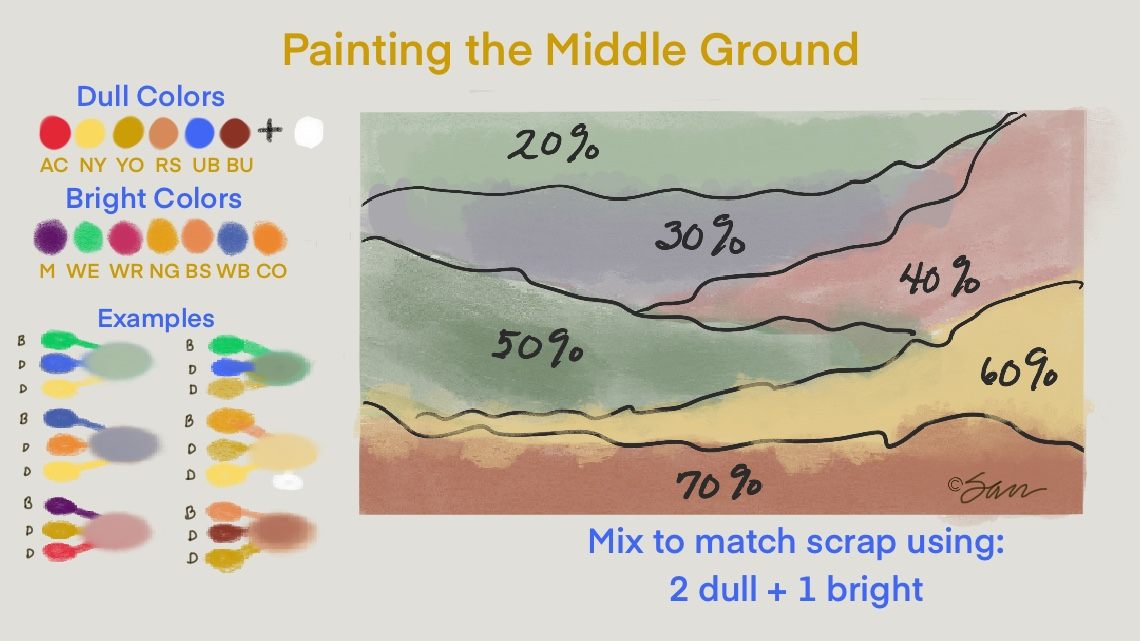 How to mix paint hues for the middle ground